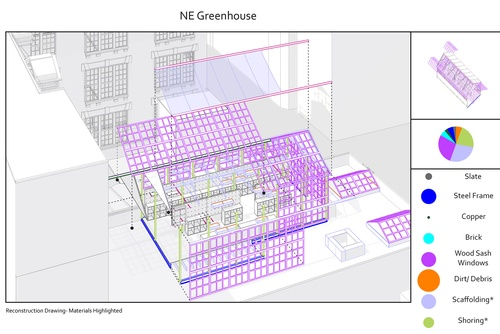 CoreII_Dixit_ppw2111_SP21_(2)_GreenhouseReconstructionDrawing_SM.jpg