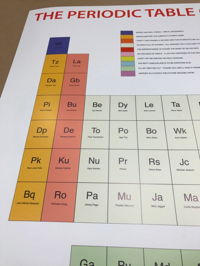 Periodic Table of Bowie thumbnail 2