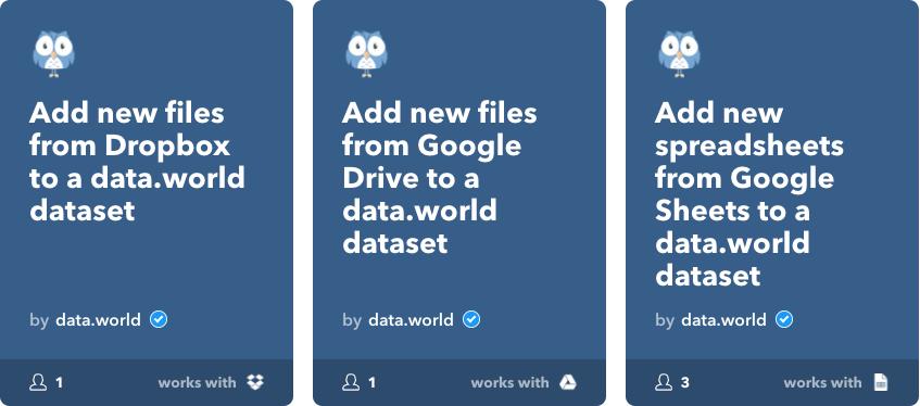 File sharing applets