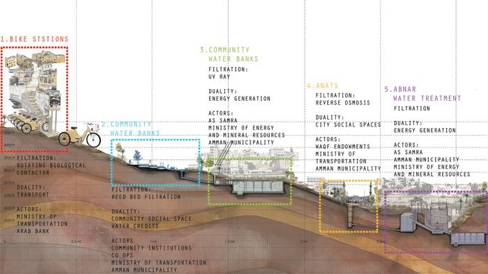 01_Network Section.jpg