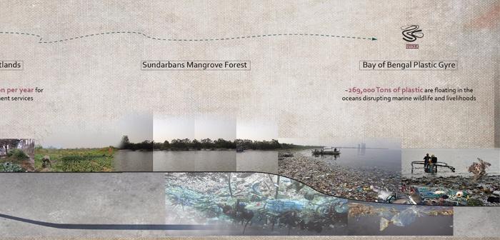 Water Urbanism Kolkata - Columbia GSAPP