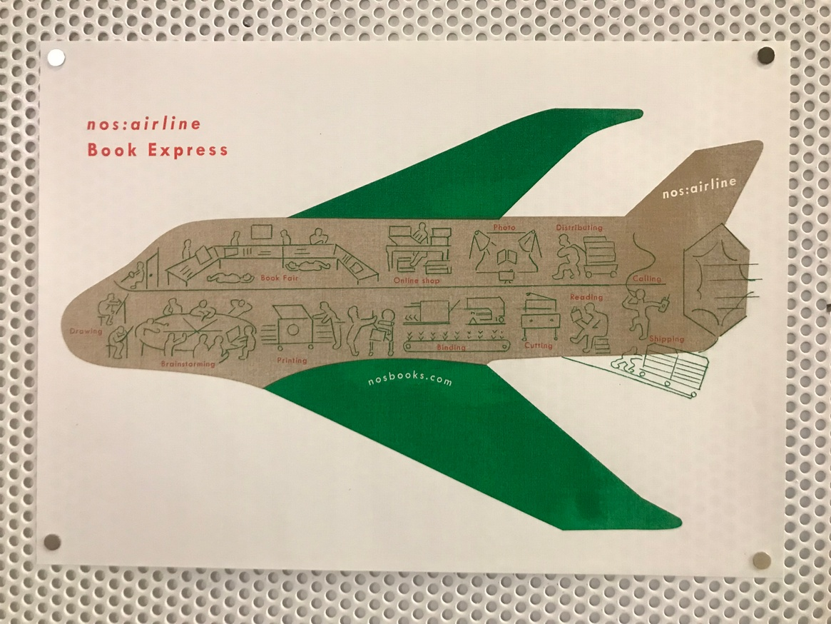 Nos:Airline Print