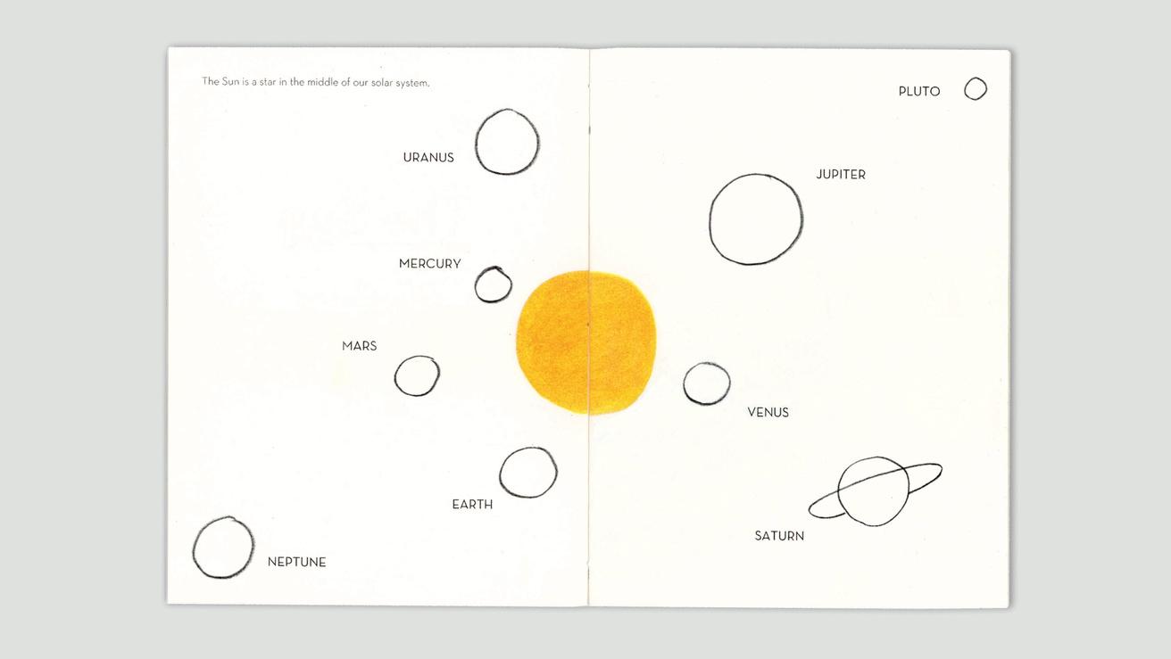 The Sun thumbnail 2