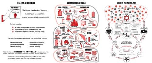 VS TsienBlumberg EmilyRuopp SP21 02 ProtestHandbook.jpg