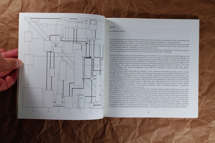 Sound Re Visited : An Anthology Concerning Sound in Art thumbnail 3