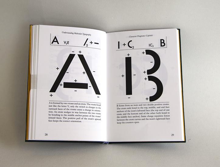 Understanding Molecular Typography by H.F. Henderson