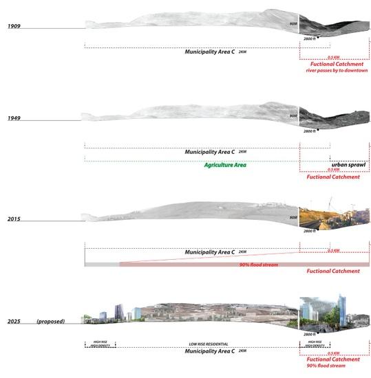 03a_Area C development in last 1000 years.jpg