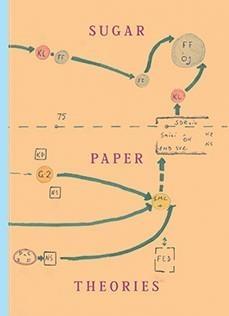 Sugar Paper Theories