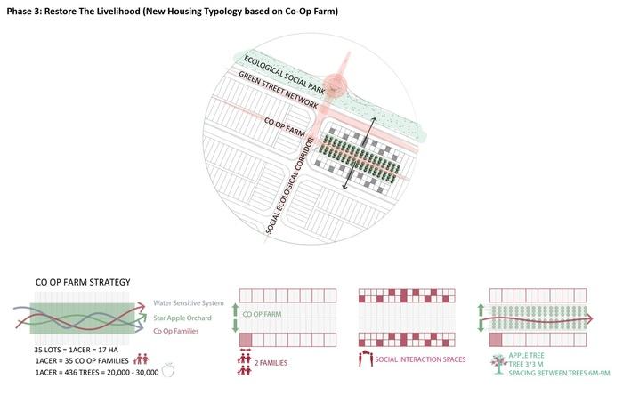 01_Housing strategy.jpg