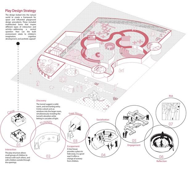 ARCH Roberts Refan Play Design Strategy.jpg