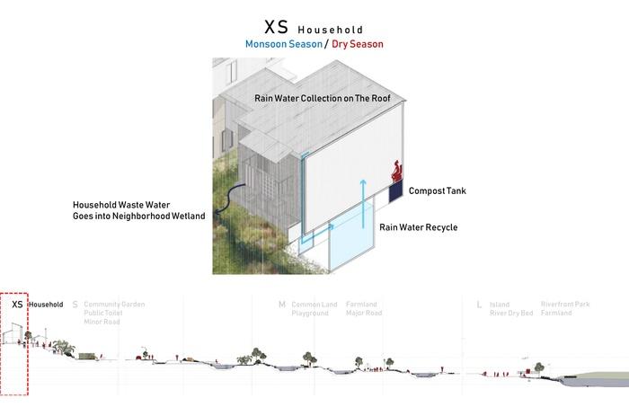 Scaled Design XS.jpg