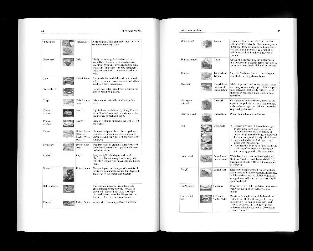 List of Sandwiches thumbnail 5