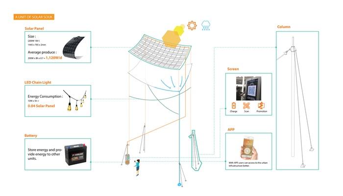 01_Unit of Solar Souk.jpg