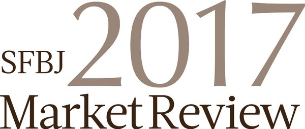 2017 Market Review