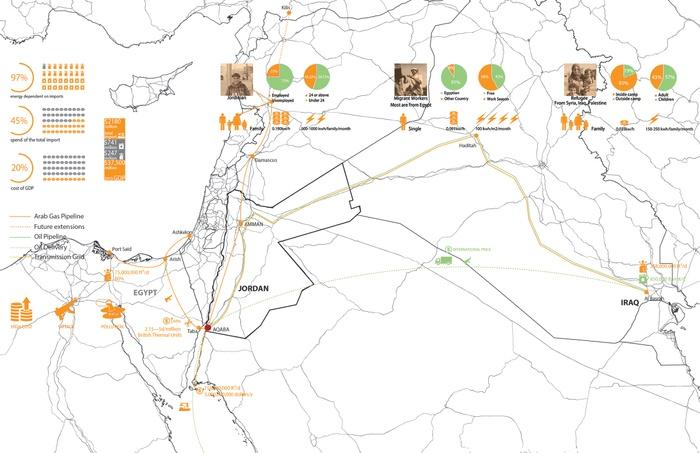 01_Energy Dependency of Jordan.jpg