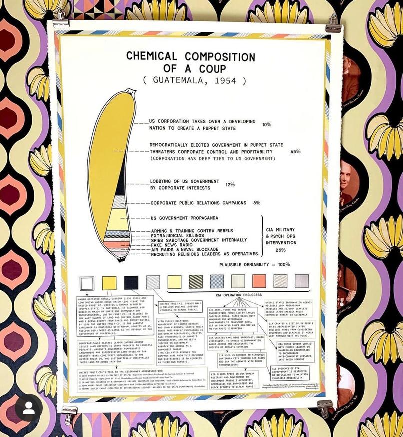 The Banana Republican Recipe Book thumbnail 5