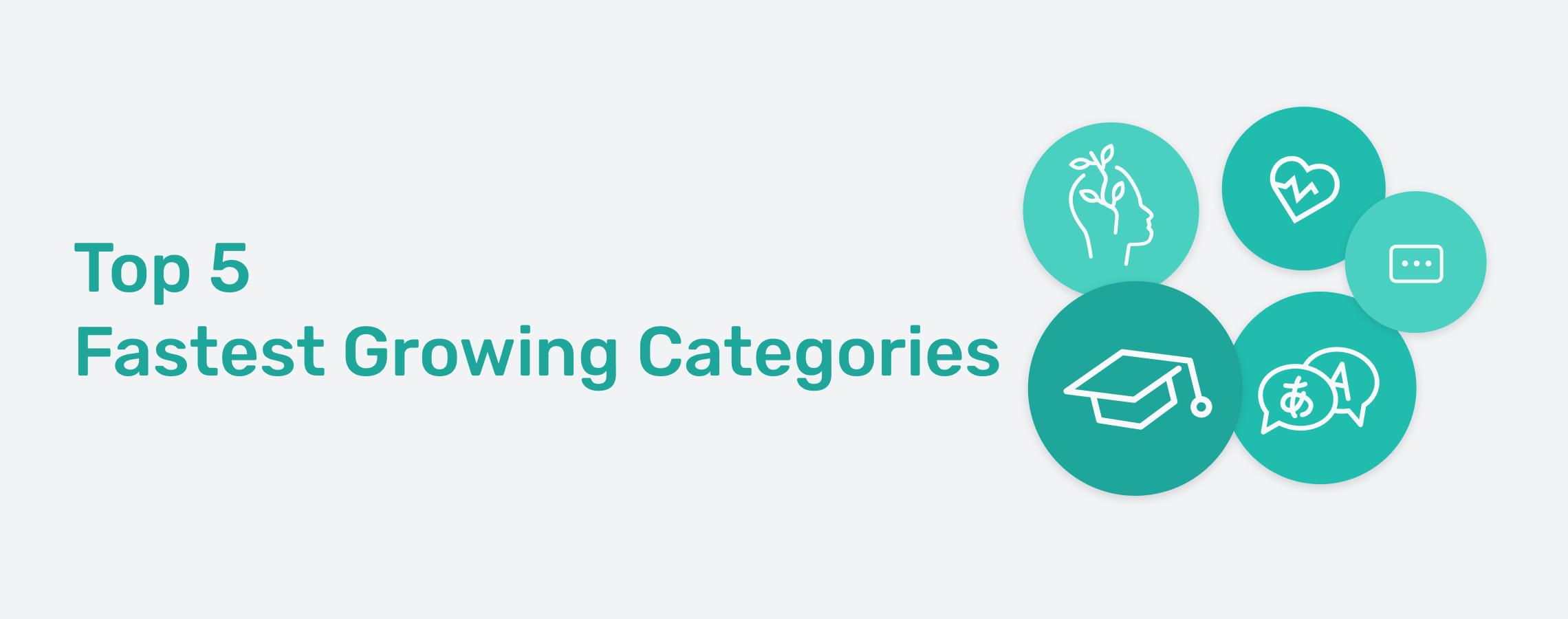 Las 5 categorías de mayor crecimiento