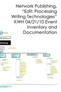 """Network Publishing, """"Edit: Processing Writing Technologies"""" KWH 04/21/10 Event Inventory and Documentation"""
