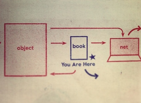 Present/Future: Artists' books in the Age of Digital Communication