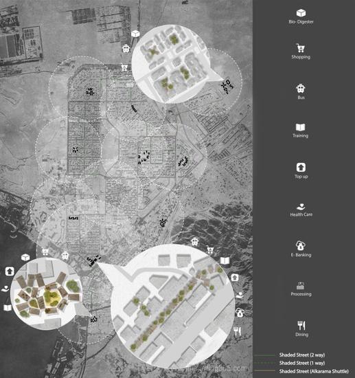 01_Implementation of hub and spokes for solar souks in Aqaba.jpg