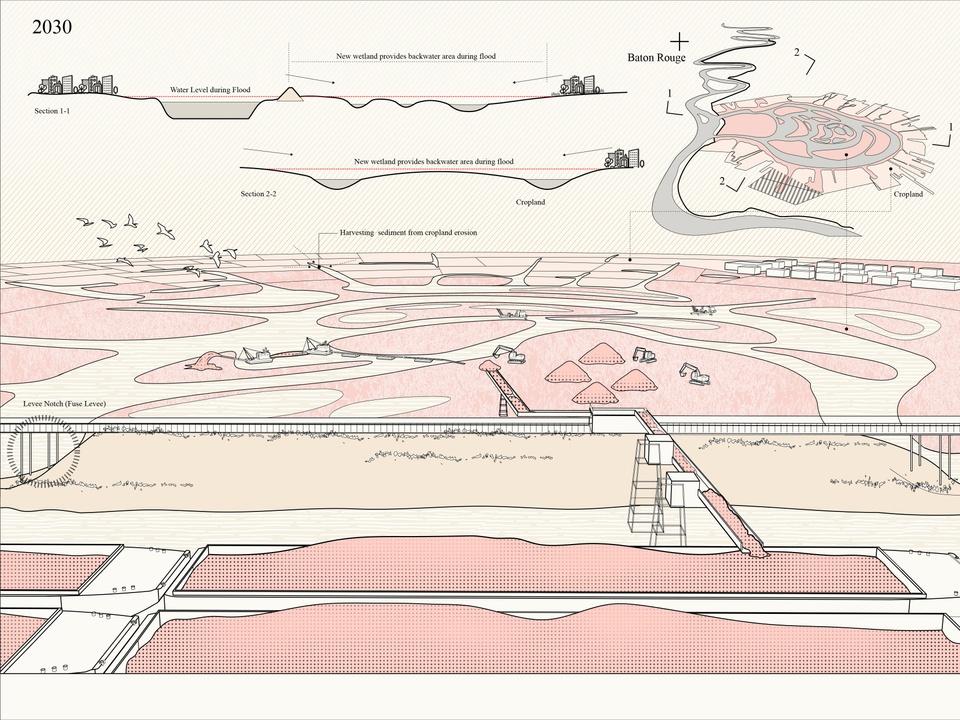 Rendering illustrating the relationship between wetland restoration efforts and sediment transporation on barges.