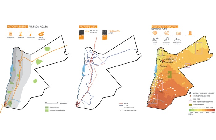 02_Potential of Solar Energy in Aqaba.jpg