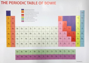 Periodic Table of Bowie