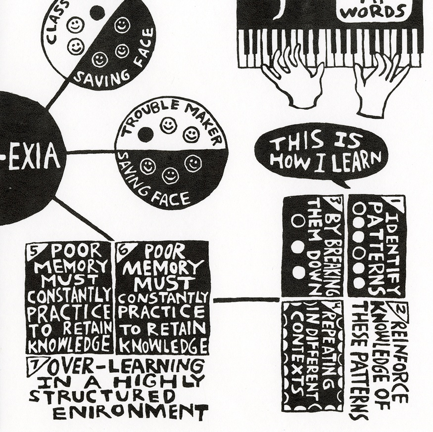 Dyslexic Brainstorm  thumbnail 2