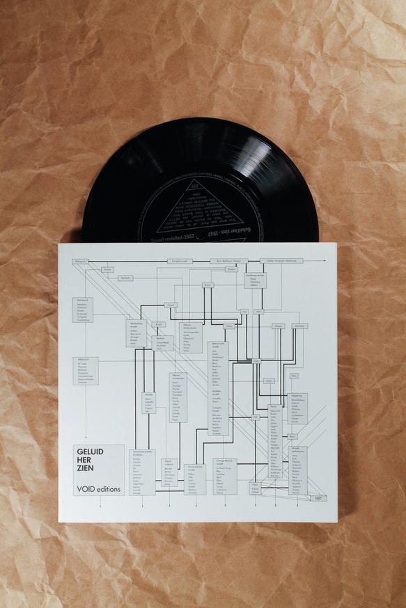 Sound Re Visited : An Anthology Concerning Sound in Art