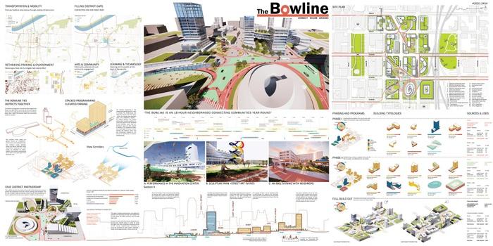 TheBowline_Presentation_board.jpg