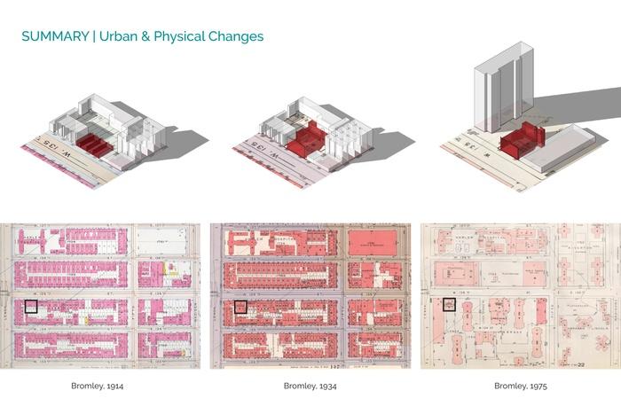 HP REGGEV DOLKART ZimingWang FA20 03 Physical Change.jpg