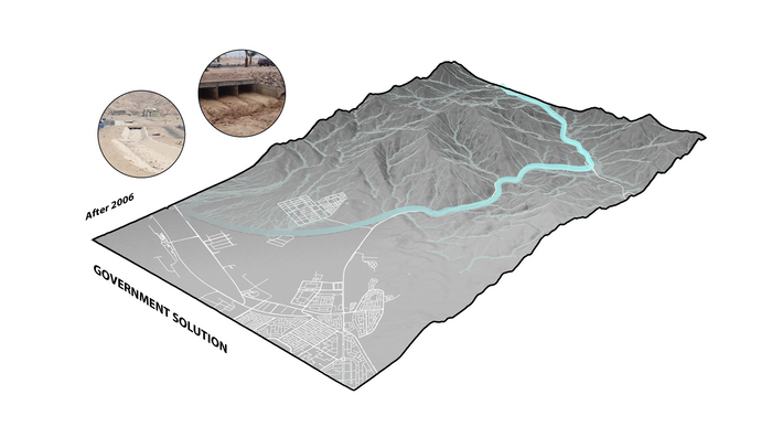 02c Flood diversion channel as government solution (after 2006).png