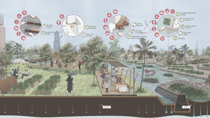 Recharge Parks also serve as cultural gathering spaces, reactivating a connection to water