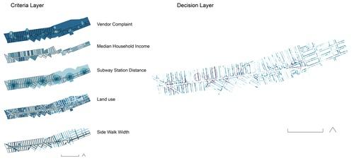 Photo4_Criteria-Decision-Maps_sm.jpg