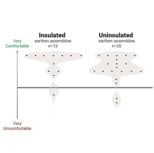 comfort and insulation chart-04-01.jpg