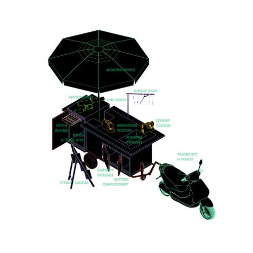 VS TsienBlumberg MatthewBrubaker SP21 04 DivisionofUniforms.jpg