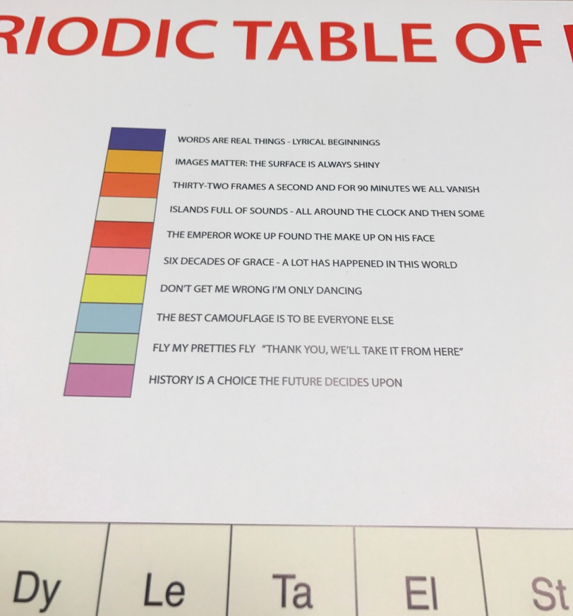 Periodic Table of Bowie thumbnail 4