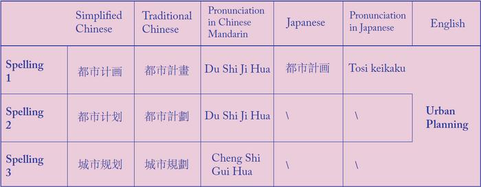 Lai_Figure-1.png
