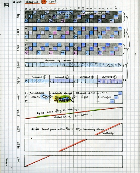 Bouquets 11-20, Notebooks by Rose Lowder
