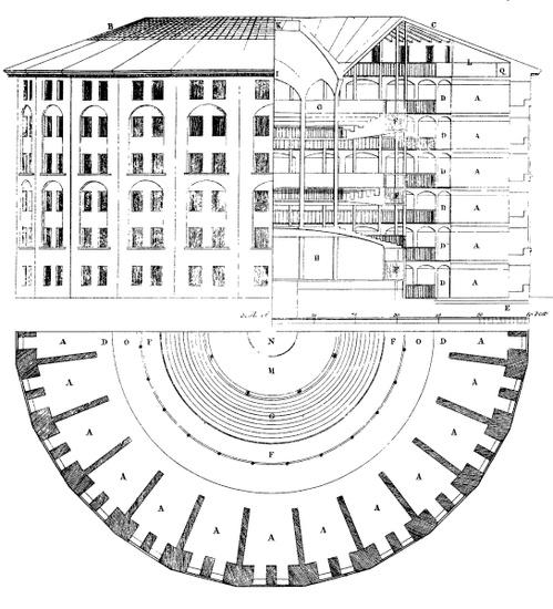 av 11 Bentham Panpoticon.jpg