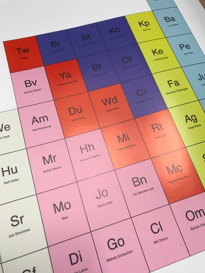 Periodic Table of Bowie thumbnail 3