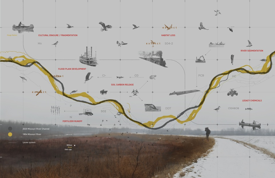 Drawing showing connections between environmental and cultural decline.
